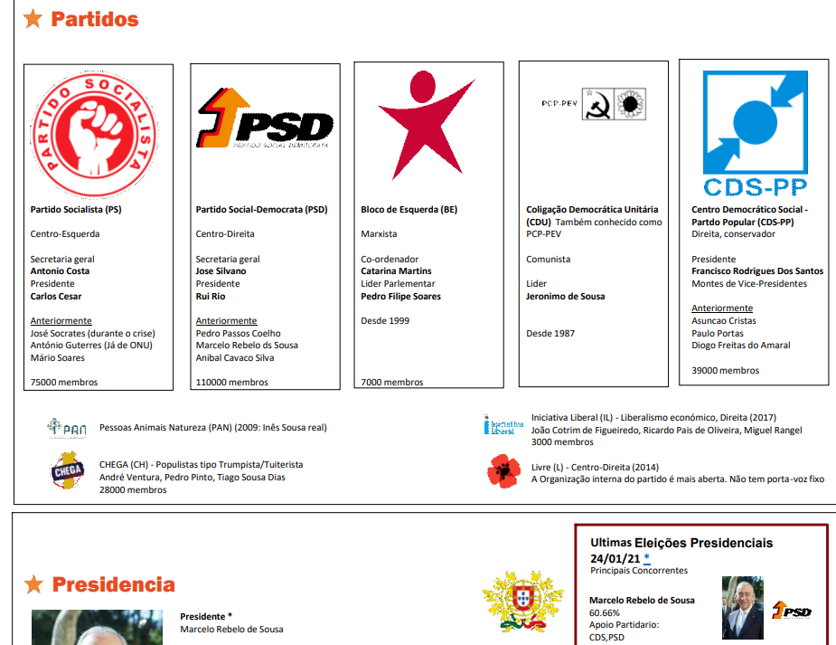 A screenshot from the politics guide, showing some of the main parties and the president